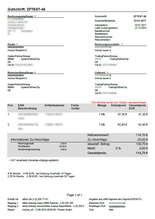 Automatische Digitalisierung im Rechnungswesen: Pranke Elektronische Rechnung Beispiel der Visualisiserung